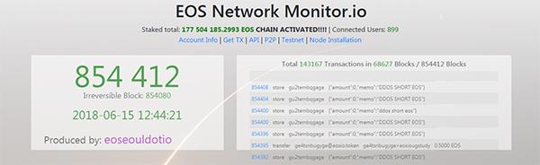 EOS Network