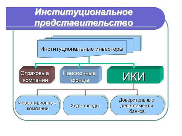 InstInv2