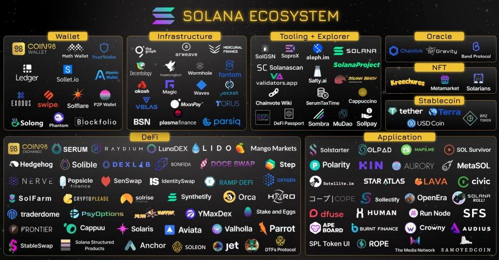 SolanaSystem
